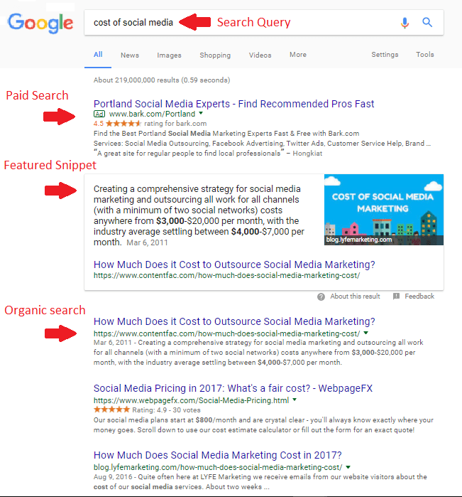 نتیجه ویژه گوگل