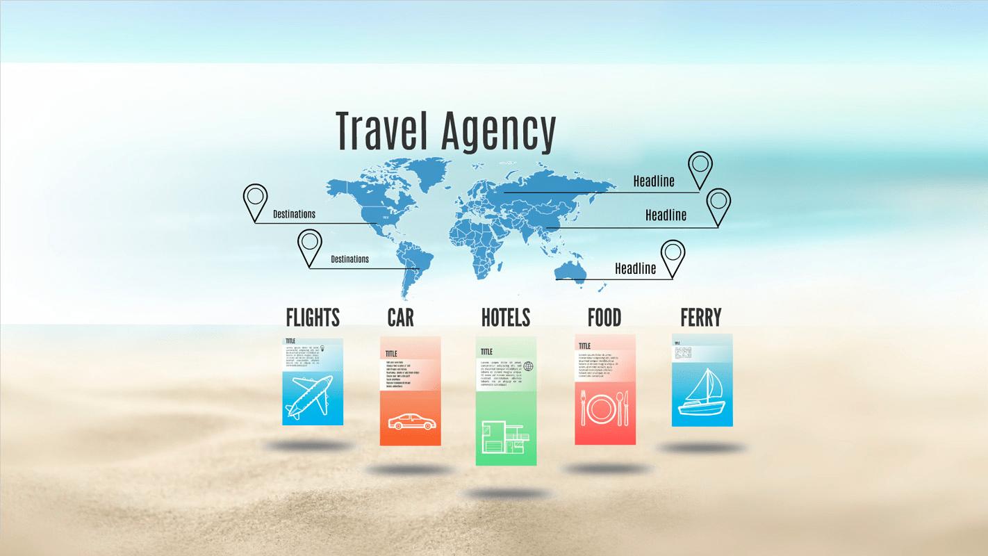 چرا آژانس های مسافرتی به سایت نیاز دارند؟